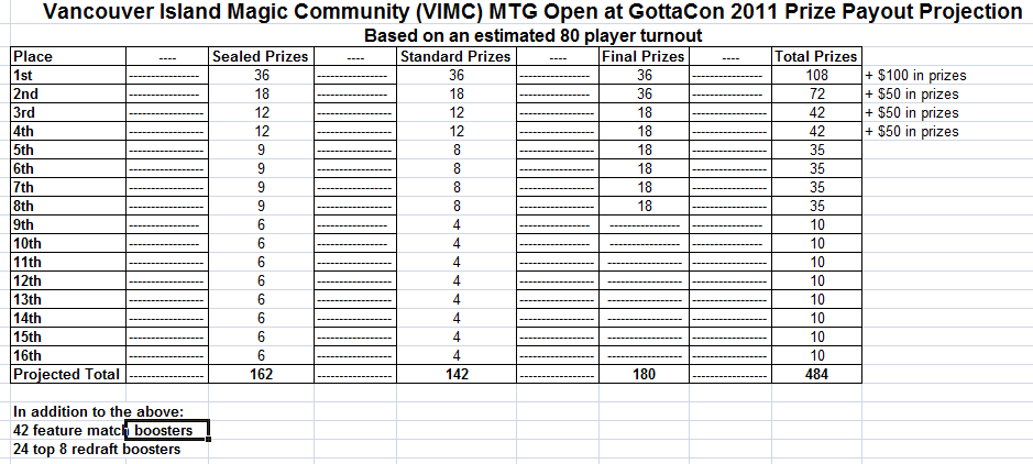 http://www.gottacon.com/components/images/openprizes.png